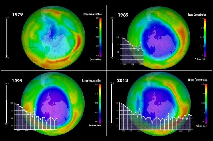 Виноваты ли фреоны в образовании озоновых дыр?