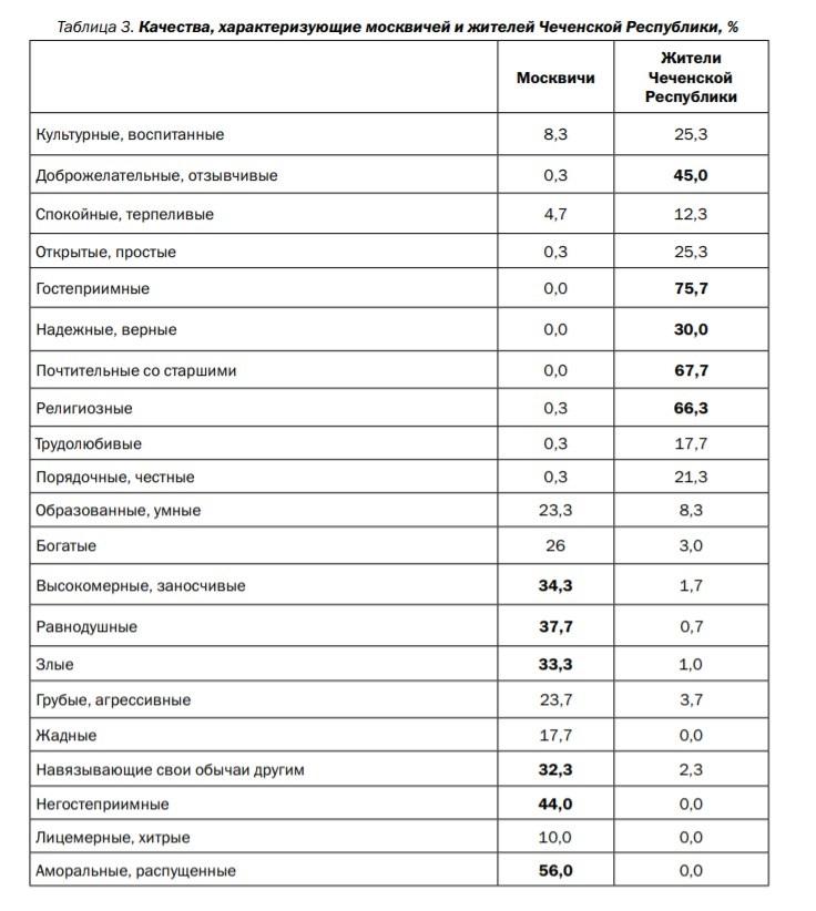 Плясали и палили из ружей: как рожали на Руси 150 лет назад 43
