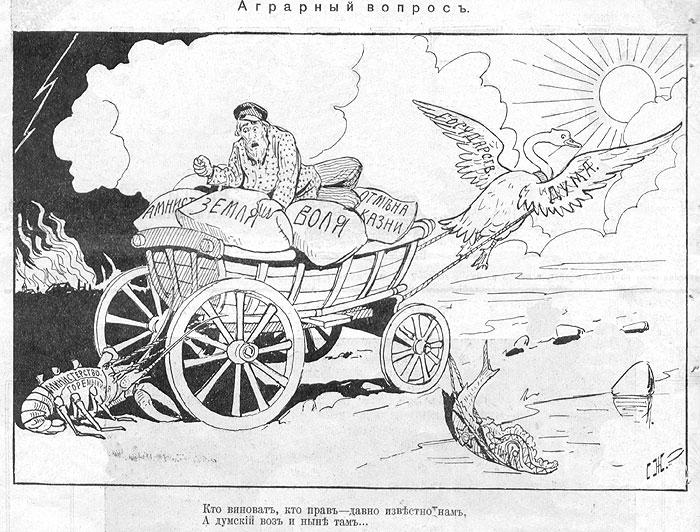 Какую демократию ожидали в России в 1906 году