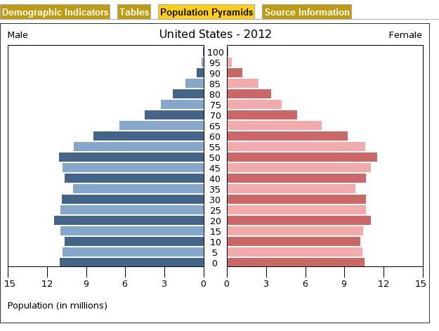 Демографическая война