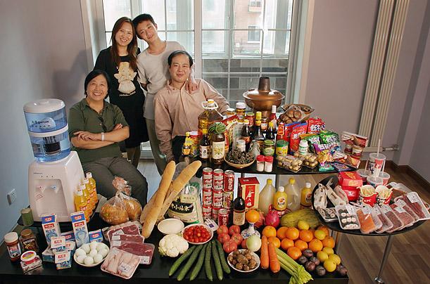 недельный рацион питания для похудения женщинам