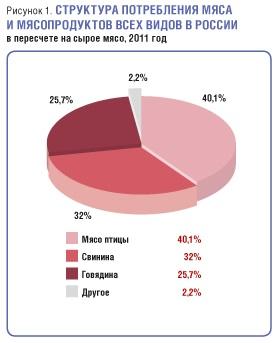%D0%BC%D1%8F%D1%81%D0%BE-5.jpg