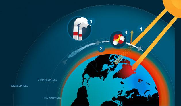 «Одеяло Будыко»: как остановить глобальное потепление