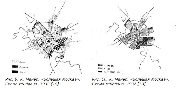 Схема Москвы образно
