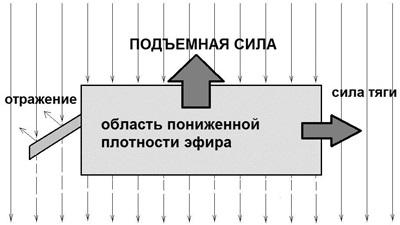 коровин-схема-2