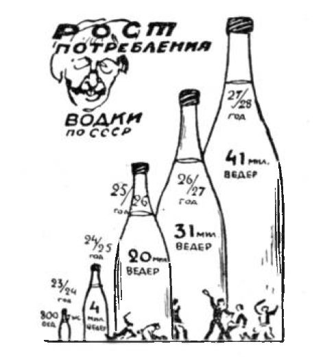 спирт-0