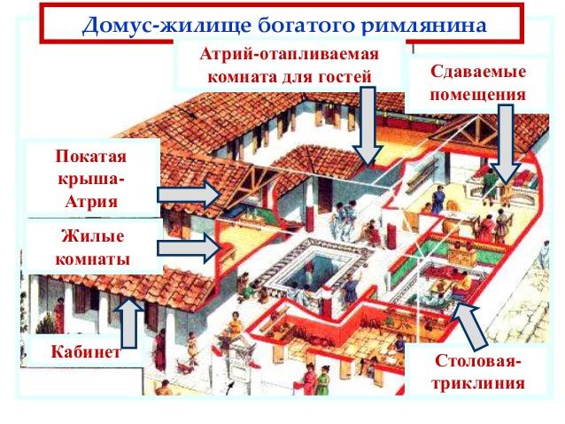 рим-домус