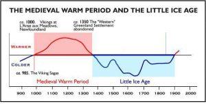 гренландия-климат