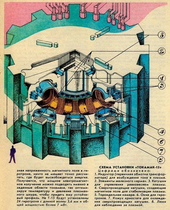 термояд-2