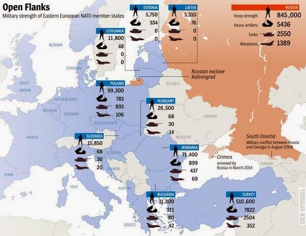 НАТО в Европе к 2014 году разоружилось перед Россией