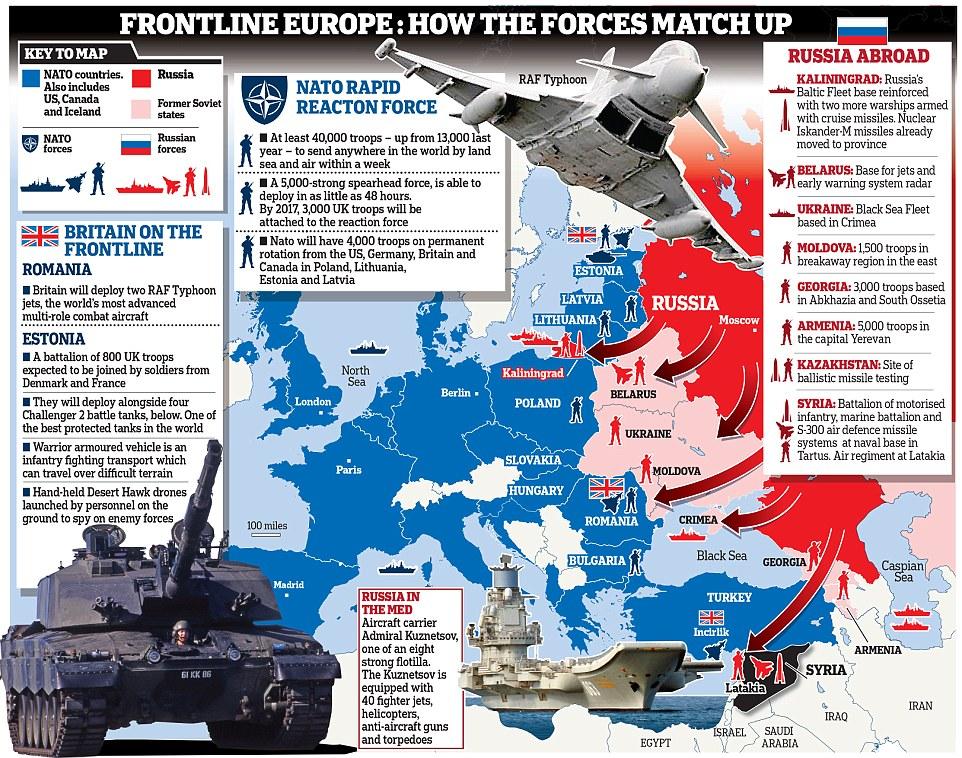 27R_NATO Estonia v RUSSIA 1